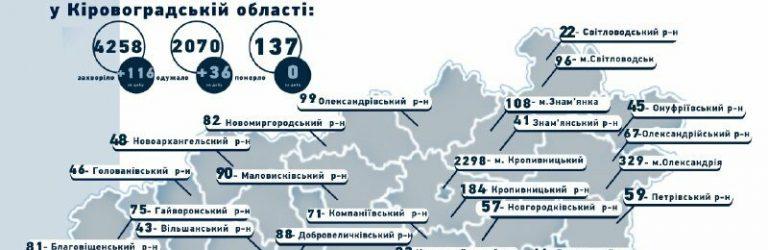 Коронавірус на Кіровградщині. Як змінилась ситуація за добу.
