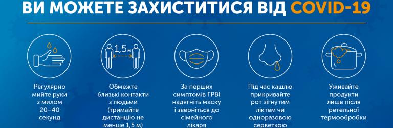 В Украине за сутки добавилось более 12 тысяч заболевших коронавирусной болезнью, – ИНФОГРАФИКА