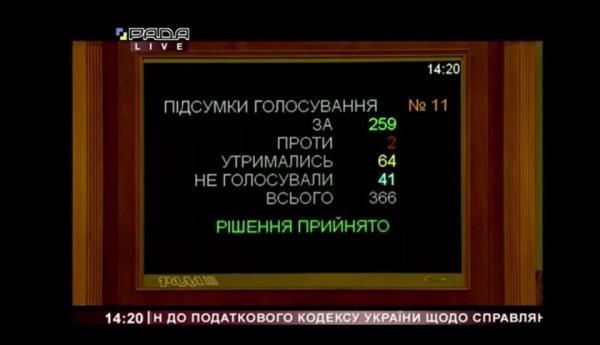 Рада одобрила законопроект о растаможке «евроблях» за 1000 евро